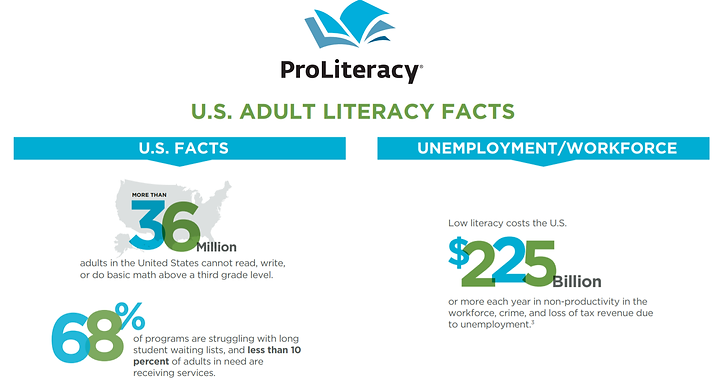 proliteracy facts.png