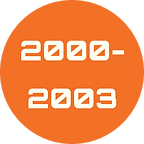 2000-2003.png