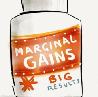 The Magic of Marginal Gains