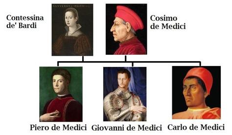 Piero di Cosimo de Medici (1416-1469)