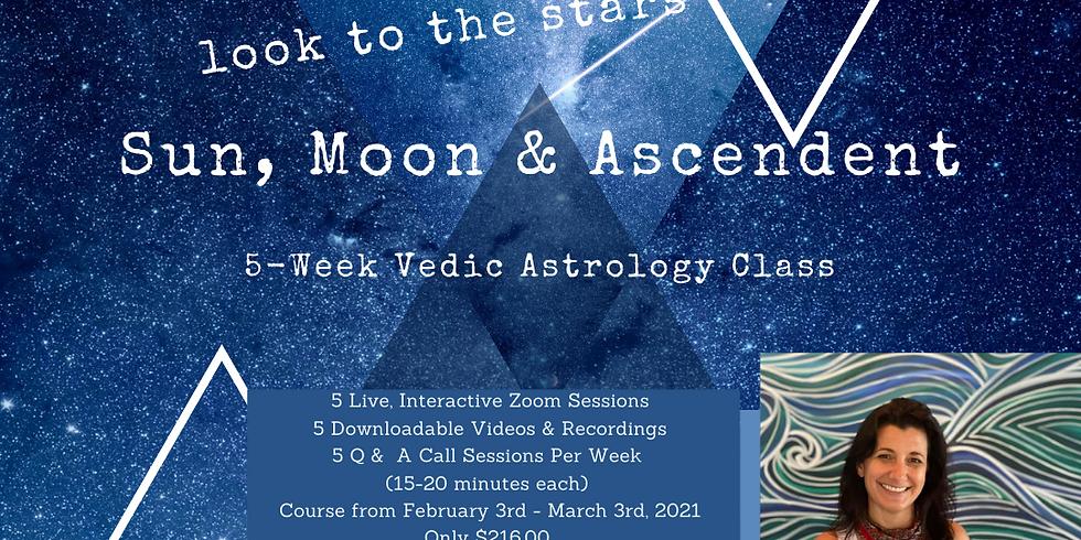 Spiritual Progression Through the Sun, Moon & Ascendent - Vedic Astrology