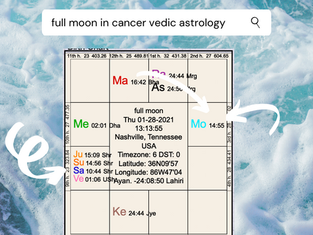 Full Moon in Cancer - Full on Feelings