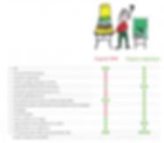 comparaison engrais chimique et engrais bio-organique
