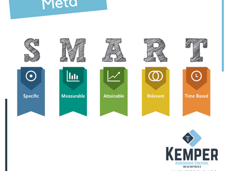 Metas SMART: Metas Inteligentes