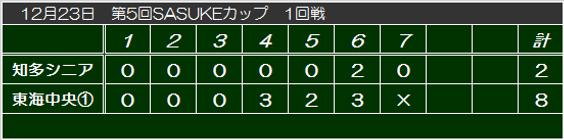 サスケ11.png