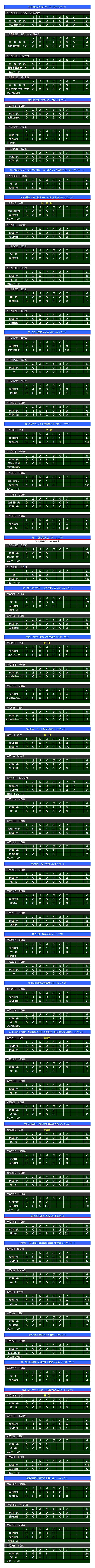 2019試合結果.png