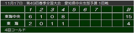 愛知県中央支部予選 1回戦.png