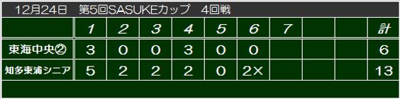 サスケ24.png