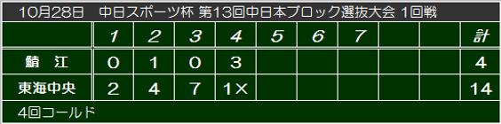 中日本ブロック選抜大会1.png