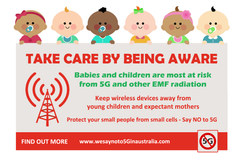 Be Aware Card - Children