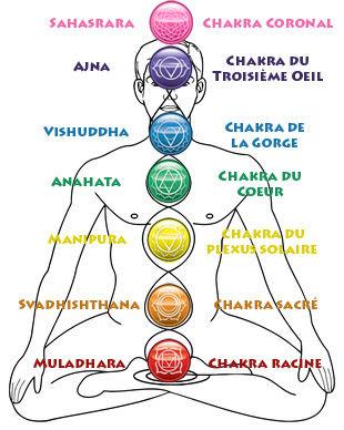 7-chakras-b.jpg