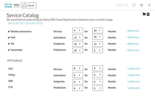 Cisco DNA Cloud Prototype  (1) copy 21.p
