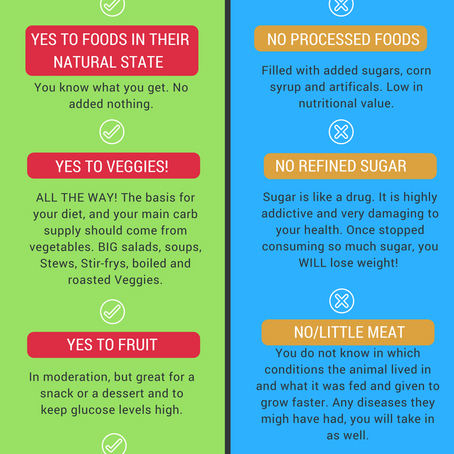The Simple Rules of a Clean Diet