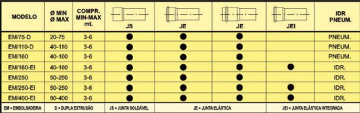 tabela_embolsa.jpg