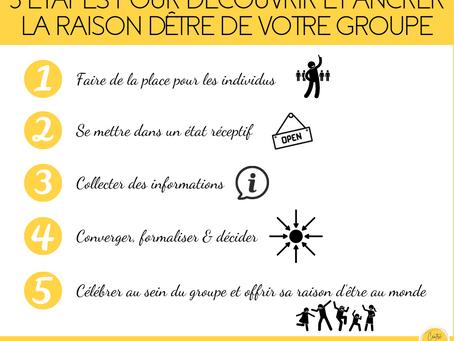 5 ÉTAPES POUR DÉCOUVRIR ET ANCRER LA RAISON D'ÊTRE DE VOTRE GROUPE