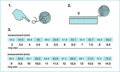 מדידת טבעות עם חוט.jpg
