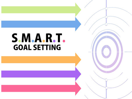 Make Your Projects More Successful With SMART Goals
