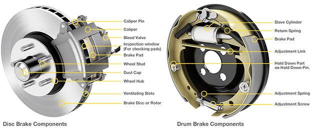 drum_disc_brake_diagram.jpg