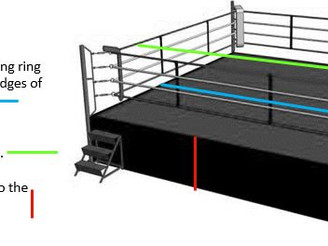 How to measure your boxing ring