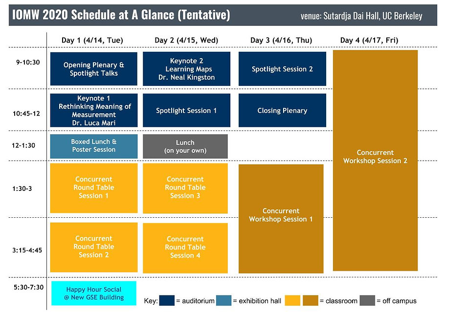 Tentative IOMW 2020 Schedule At a Glance