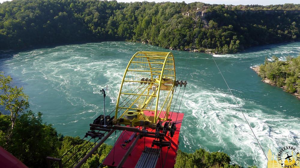 Río Niágara (WHIRLPOOL AEREOCAR) Canadá