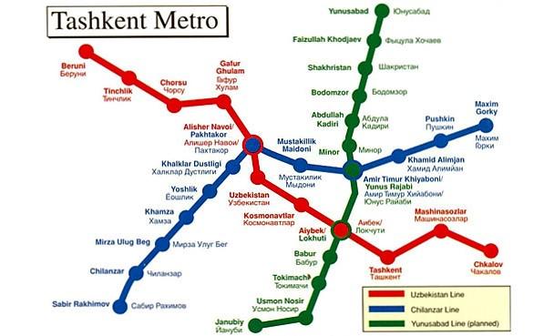 Metro de Tashkent (Uzbekistán)