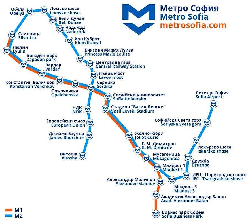 Plano de metro de Sofía