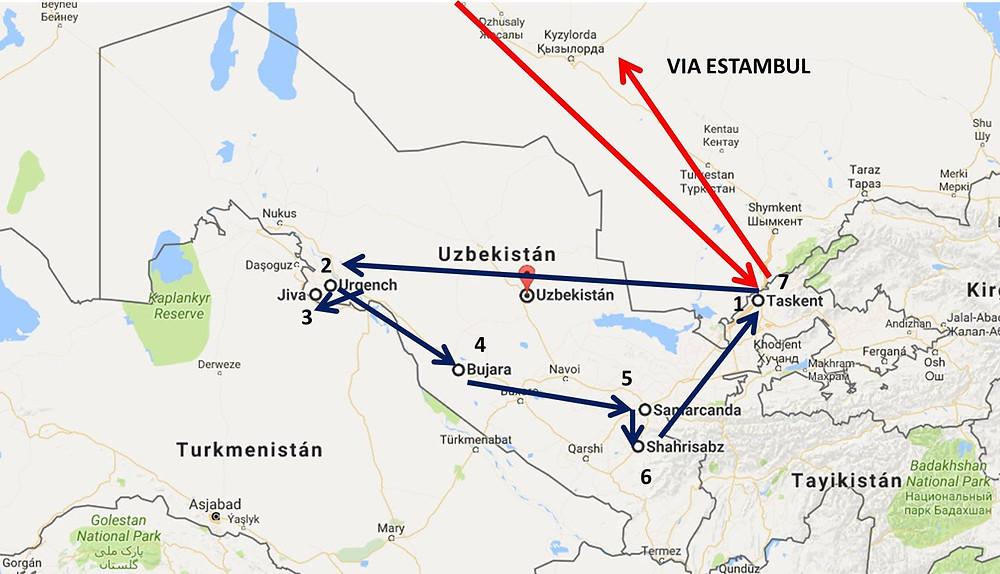 Ruta Uzbekistán