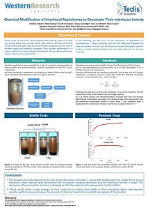 TECLIS Poster Petrophase 2019.JPG