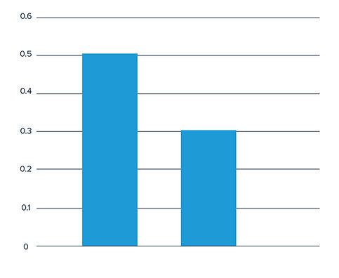 L carnitine Graph-01.jpg