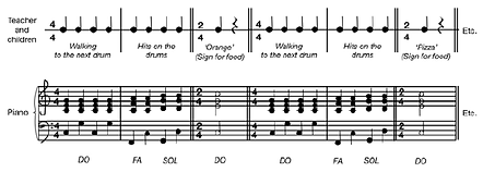 myfavouritefood-music-p24.png