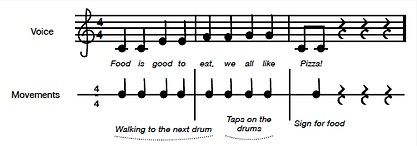 myfavouritefood-music-p25.png