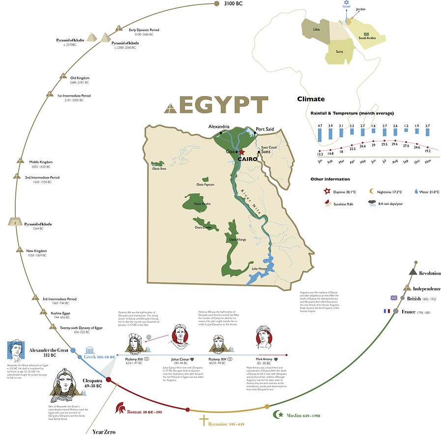 Egypt1.png