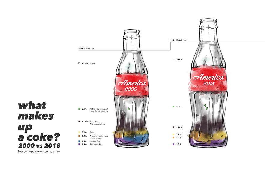 Coke_画板 1.png