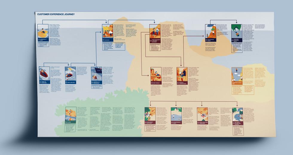 01_InfografikSMA.jpg