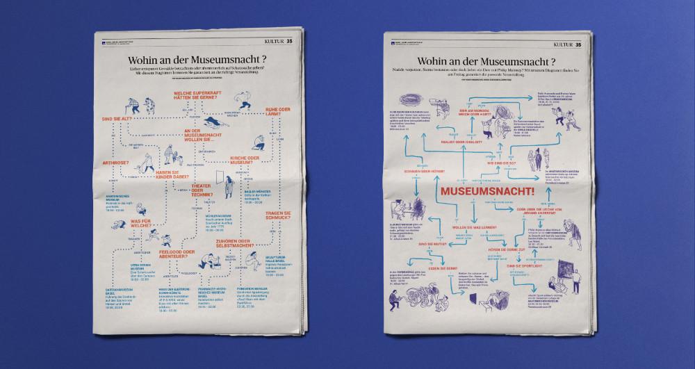 01_Infografik_Museumsnacht.jpg