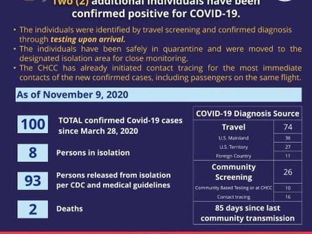 CNMI's Covid cases hit 100