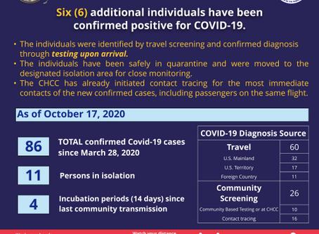 CNMI's Covid-19 tally rises to 86