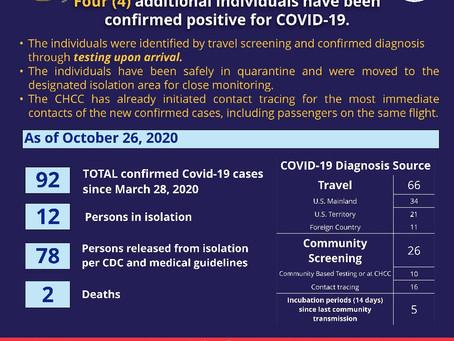 CNMI's latest Covid-19 count: 92