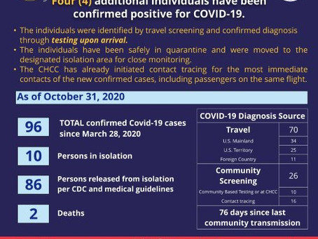 CNMI's Covid case rise to 96