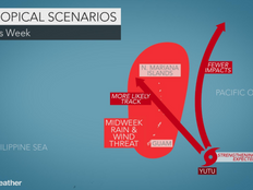System forecasted to impact Marianas as a typhoon