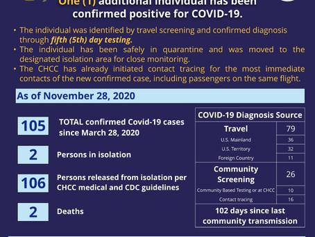 CNMI reports 105th Covid case