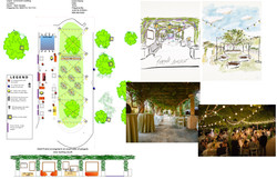 Prod design and plan for Event