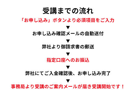 【法人様用】 ESJ15期 お申し込み
