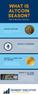 Bitcoin Prices Survive Quarterly Futures: Alt Coin Season Next?