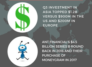 3 Signs Asia is Driving FinTech