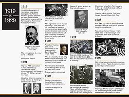 Timeline1920s.jpg