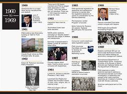 timeline1960s.jpg