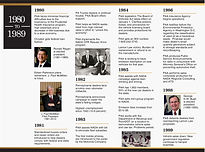 timeline1980s.jpg
