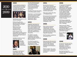 timeline2000s.jpg